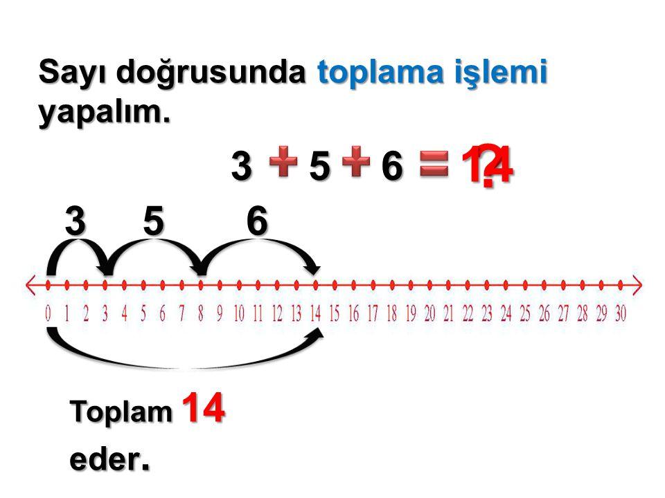 14 3 5 6 3 5 6 Sayı doğrusunda toplama işlemi yapalım.