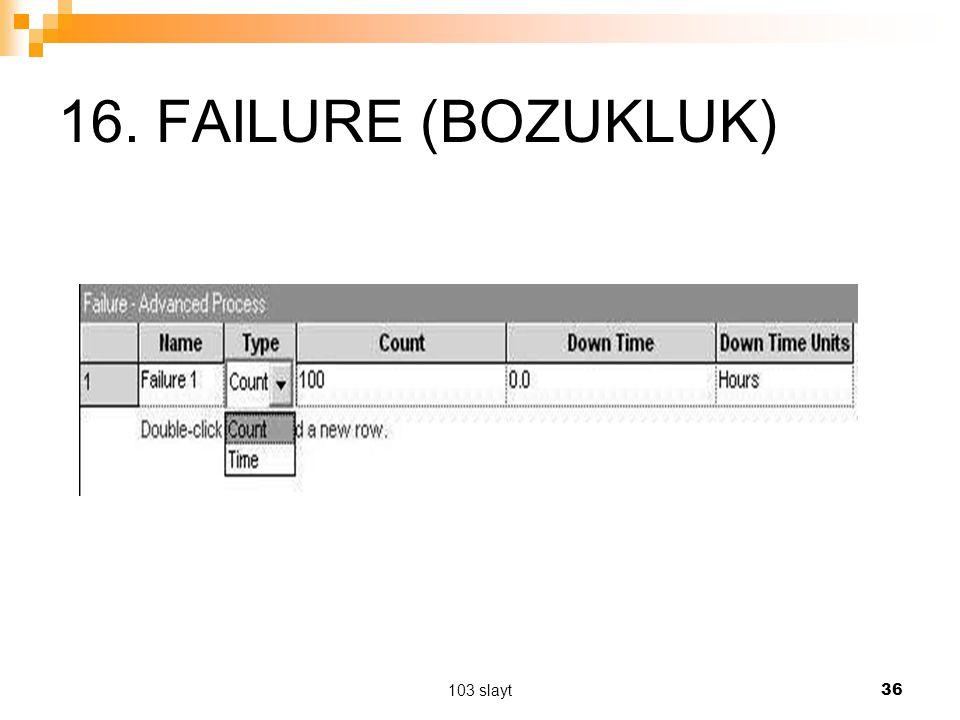 16. FAILURE (BOZUKLUK) 103 slayt