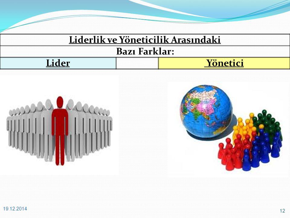 Liderlik ve Yöneticilik Arasındaki