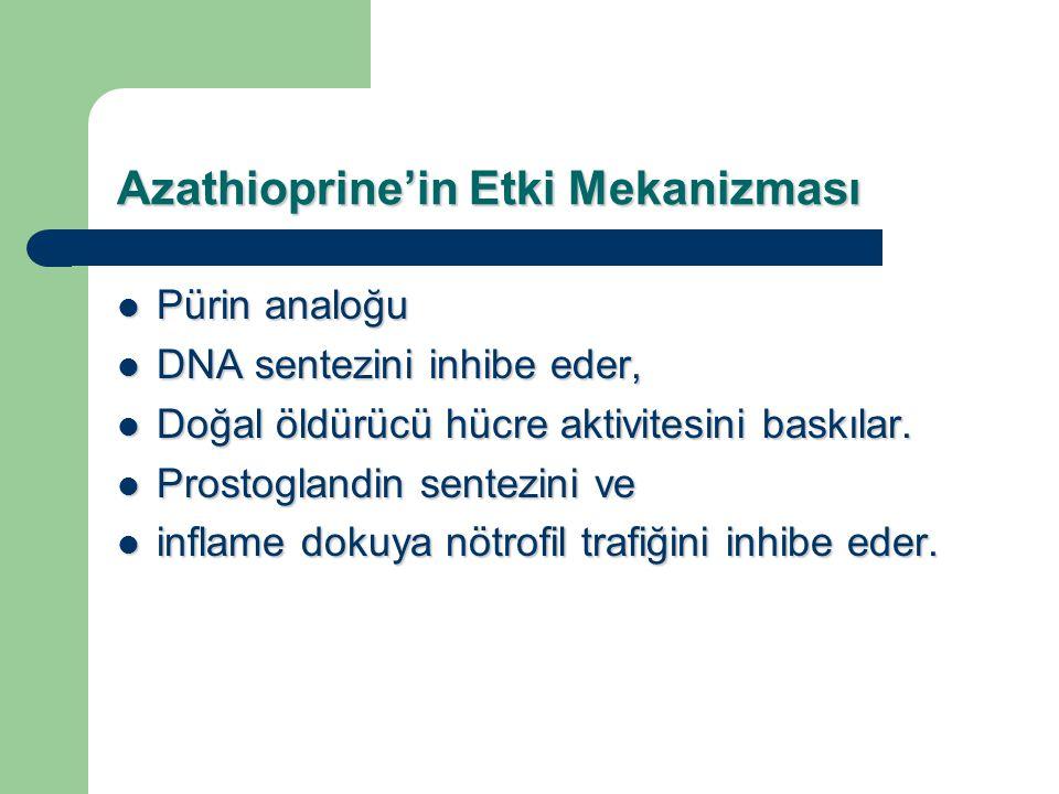 Azathioprine'in Etki Mekanizması