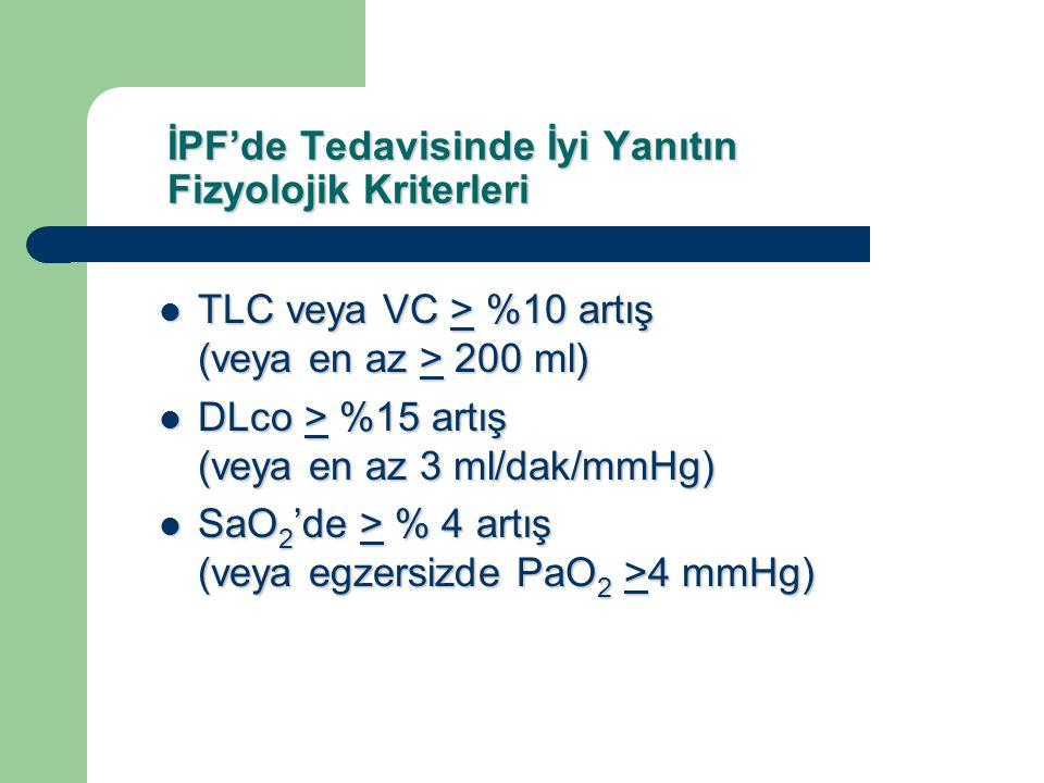 İPF'de Tedavisinde İyi Yanıtın Fizyolojik Kriterleri