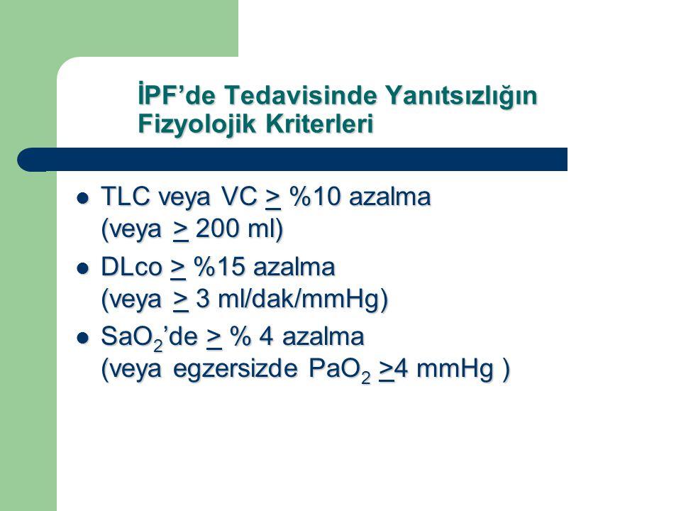 İPF'de Tedavisinde Yanıtsızlığın Fizyolojik Kriterleri