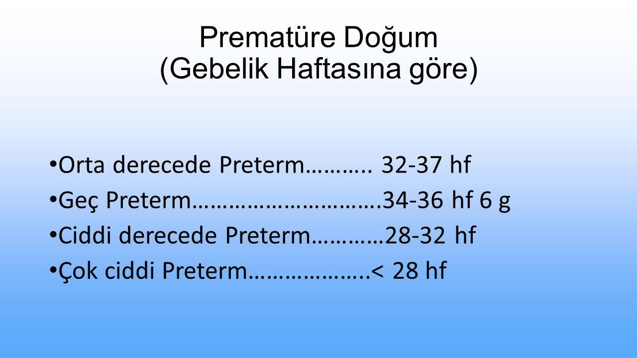 Prematüre Doğum (Gebelik Haftasına göre)
