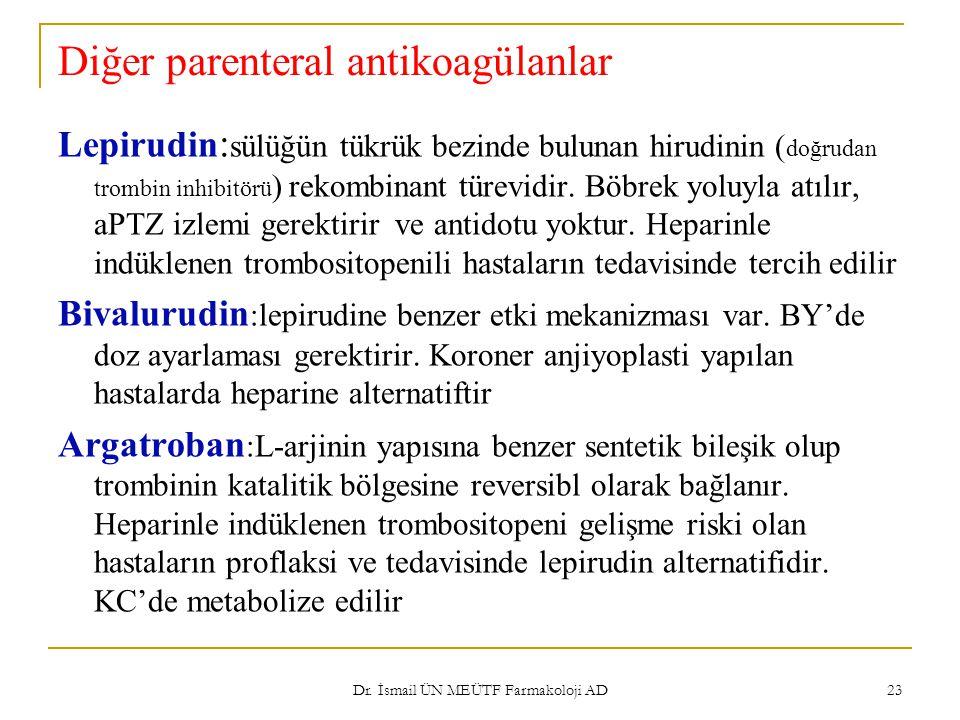 Diğer parenteral antikoagülanlar