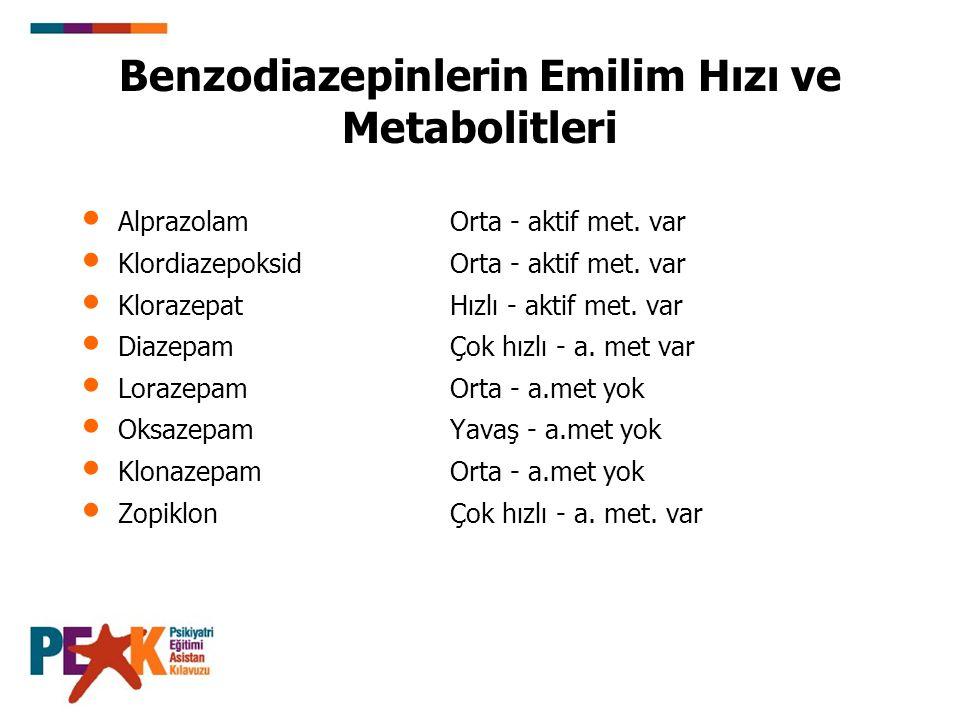 Benzodiazepinlerin Emilim Hızı ve Metabolitleri