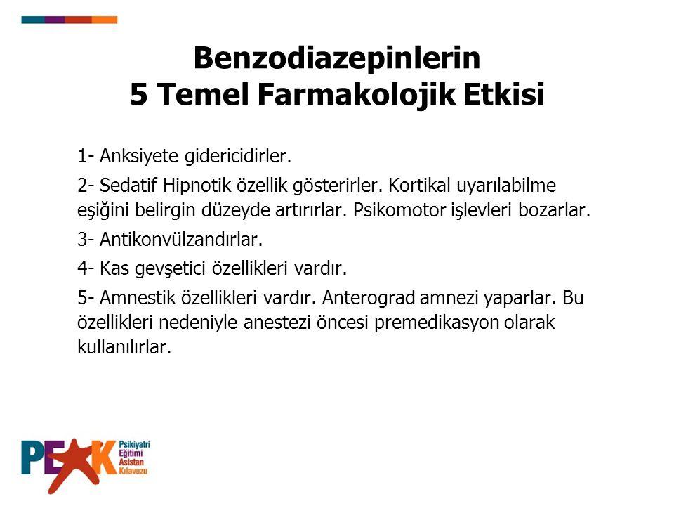 Benzodiazepinlerin 5 Temel Farmakolojik Etkisi