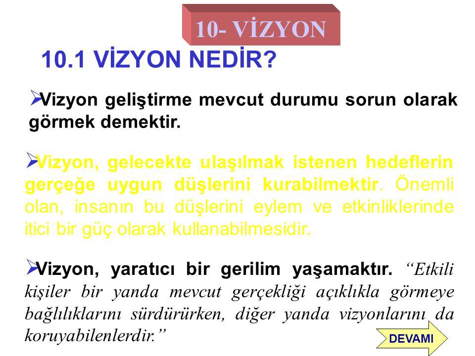 10- VİZYON 10.1 VİZYON NEDİR Vizyon geliştirme mevcut durumu sorun olarak görmek demektir.