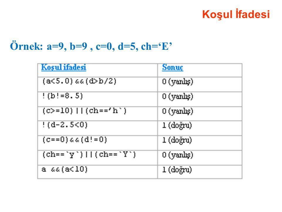Koşul İfadesi Örnek: a=9, b=9 , c=0, d=5, ch='E'