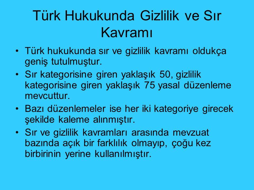 Türk Hukukunda Gizlilik ve Sır Kavramı