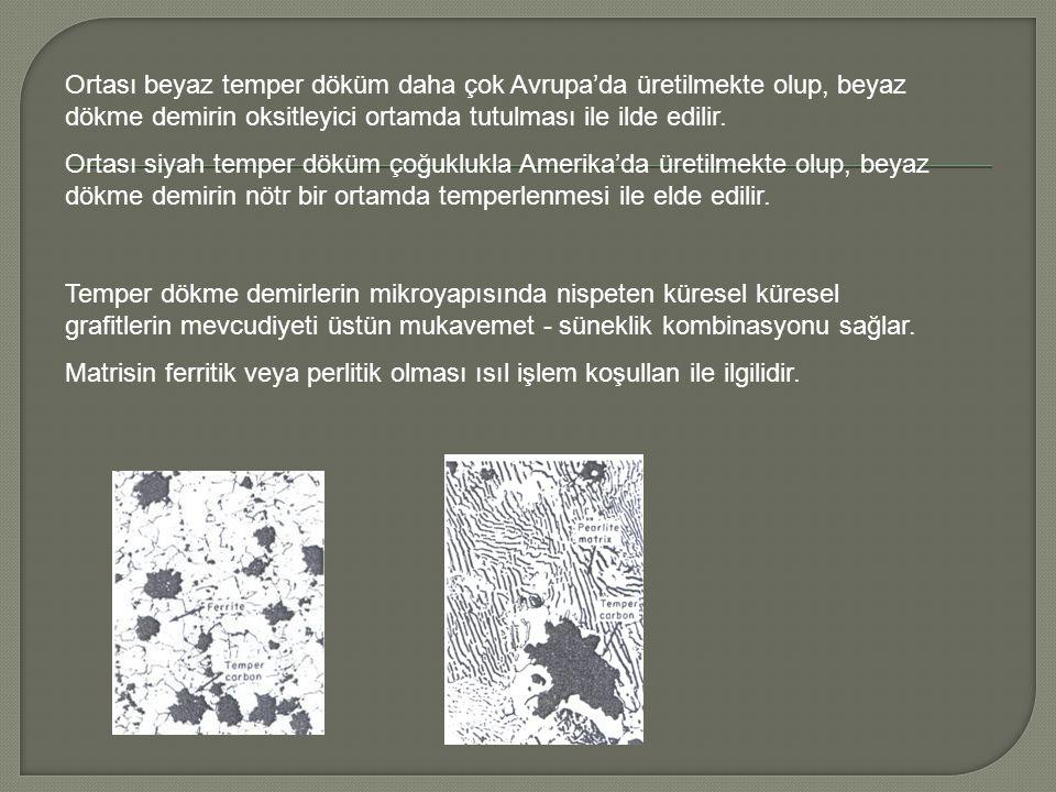 Ortası beyaz temper döküm daha çok Avrupa'da üretilmekte olup, beyaz dökme demirin oksitleyici ortamda tutulması ile ilde edilir.