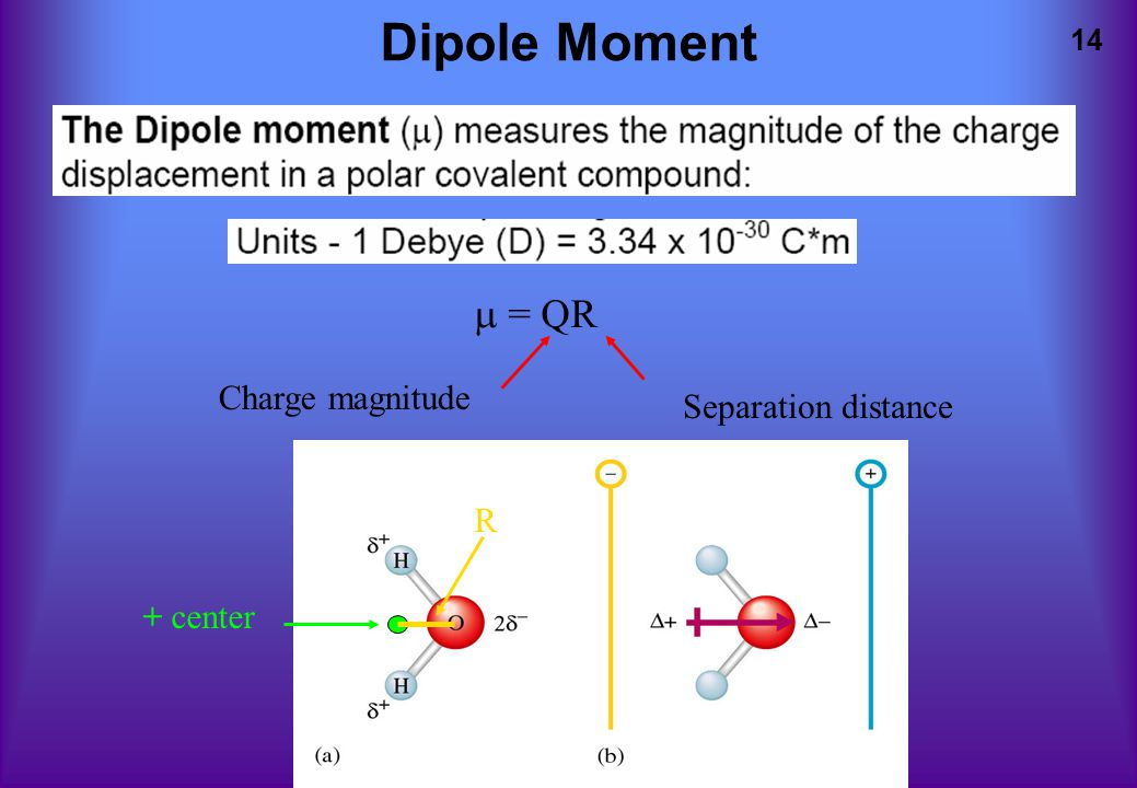 Dipole Moment m = QR Charge magnitude Separation distance R + center