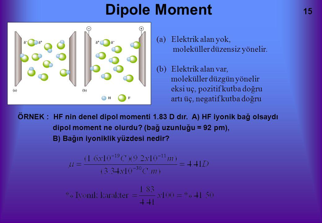 Dipole Moment Elektrik alan yok, moleküller düzensiz yönelir.