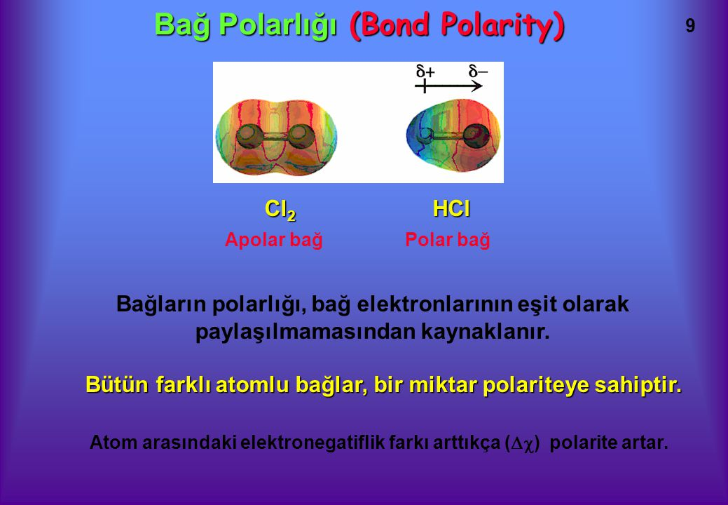 Bağ Polarlığı (Bond Polarity)