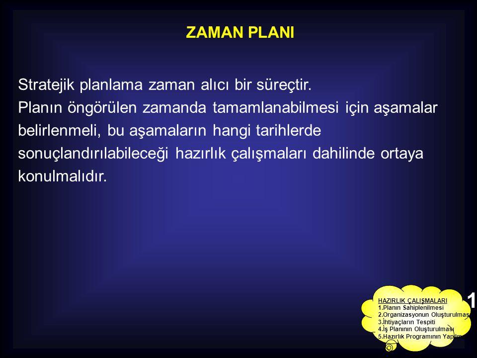 1 ZAMAN PLANI Stratejik planlama zaman alıcı bir süreçtir.
