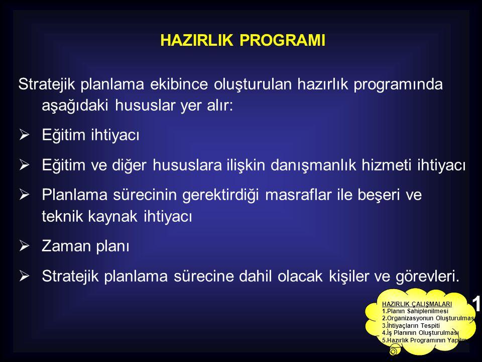 HAZIRLIK PROGRAMI Stratejik planlama ekibince oluşturulan hazırlık programında aşağıdaki hususlar yer alır:
