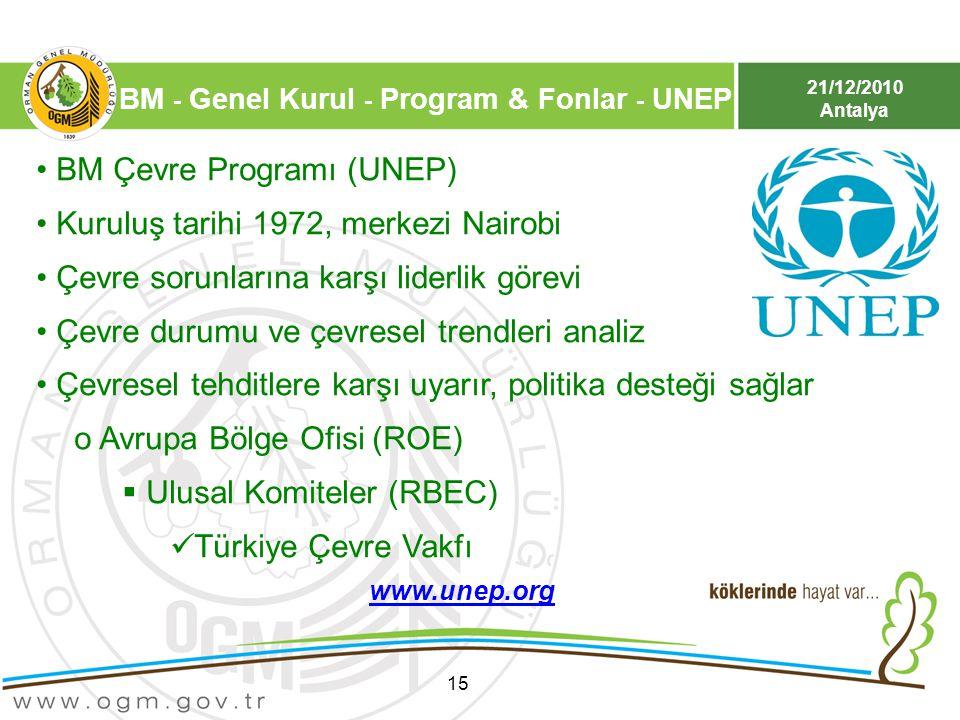 BM Çevre Programı (UNEP) Kuruluş tarihi 1972, merkezi Nairobi