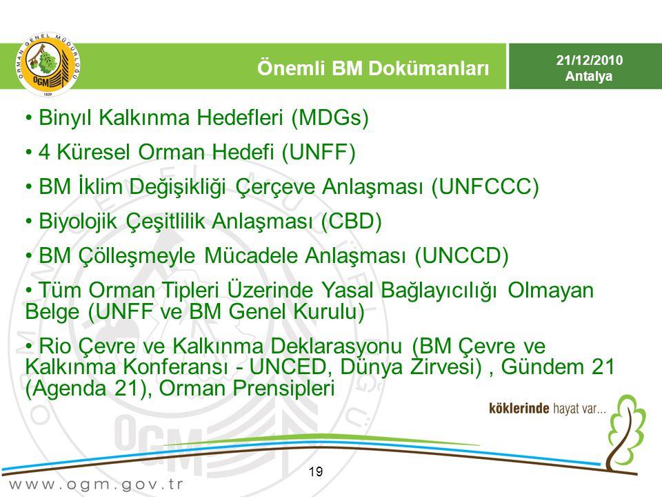 Binyıl Kalkınma Hedefleri (MDGs) 4 Küresel Orman Hedefi (UNFF)