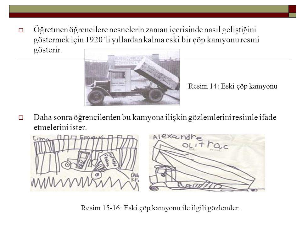 Öğretmen öğrencilere nesnelerin zaman içerisinde nasıl geliştiğini göstermek için 1920'li yıllardan kalma eski bir çöp kamyonu resmi gösterir.