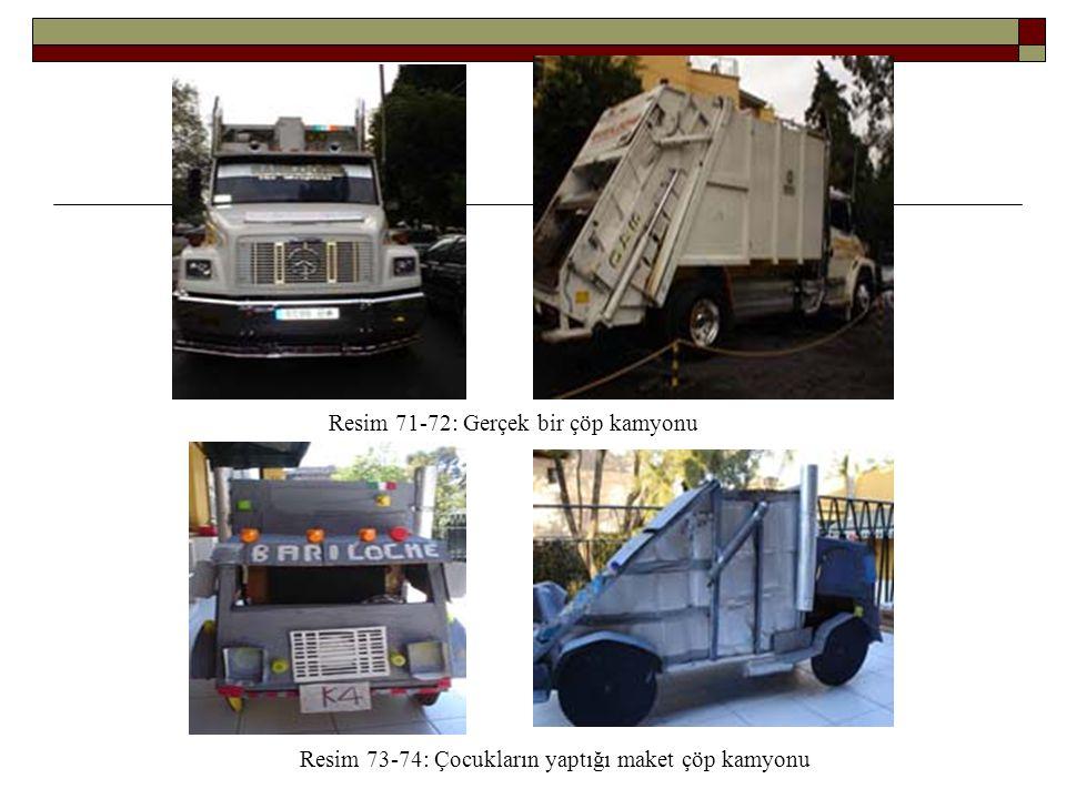 Resim 71-72: Gerçek bir çöp kamyonu
