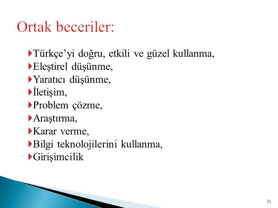 Ortak beceriler: Türkçe'yi doğru, etkili ve güzel kullanma,