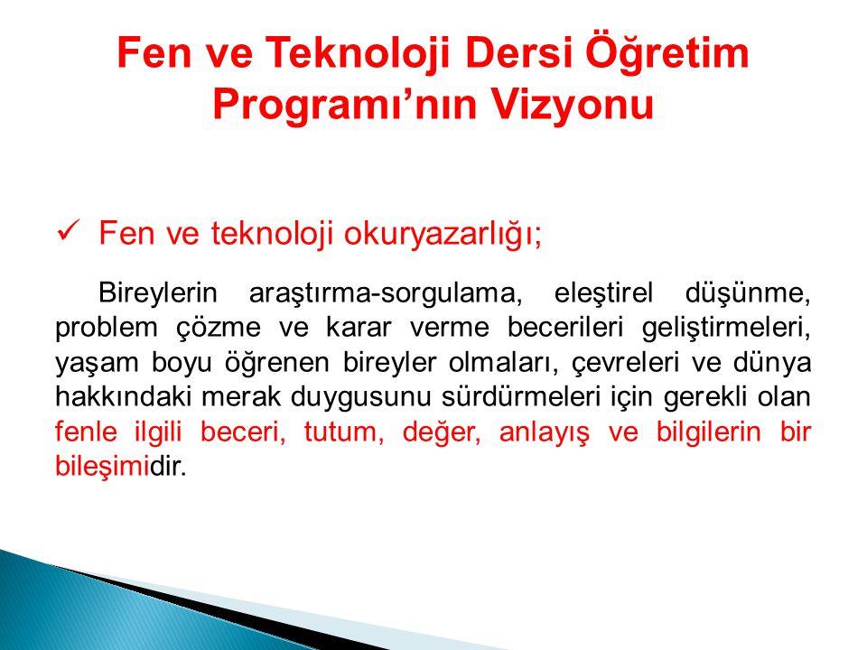 Fen ve Teknoloji Dersi Öğretim Programı'nın Vizyonu