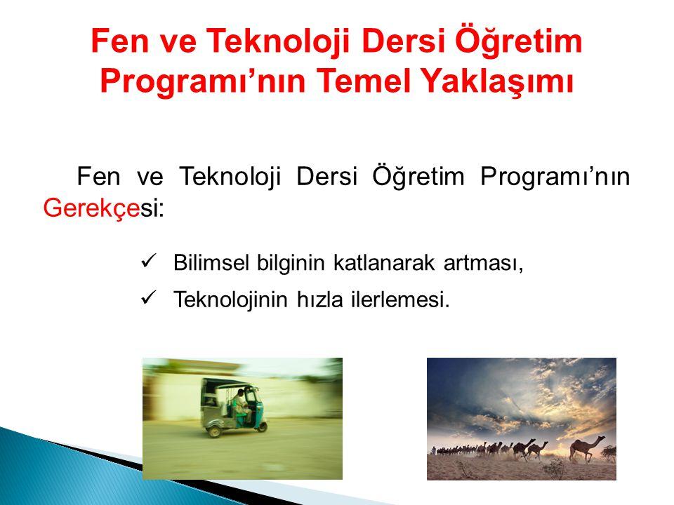 Fen ve Teknoloji Dersi Öğretim Programı'nın Temel Yaklaşımı