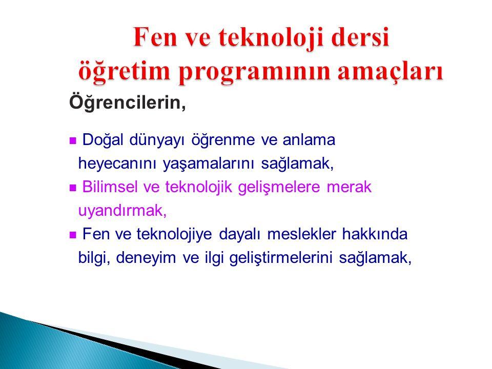 Fen ve teknoloji dersi öğretim programının amaçları