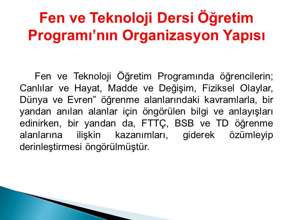 Fen ve Teknoloji Dersi Öğretim Programı'nın Organizasyon Yapısı