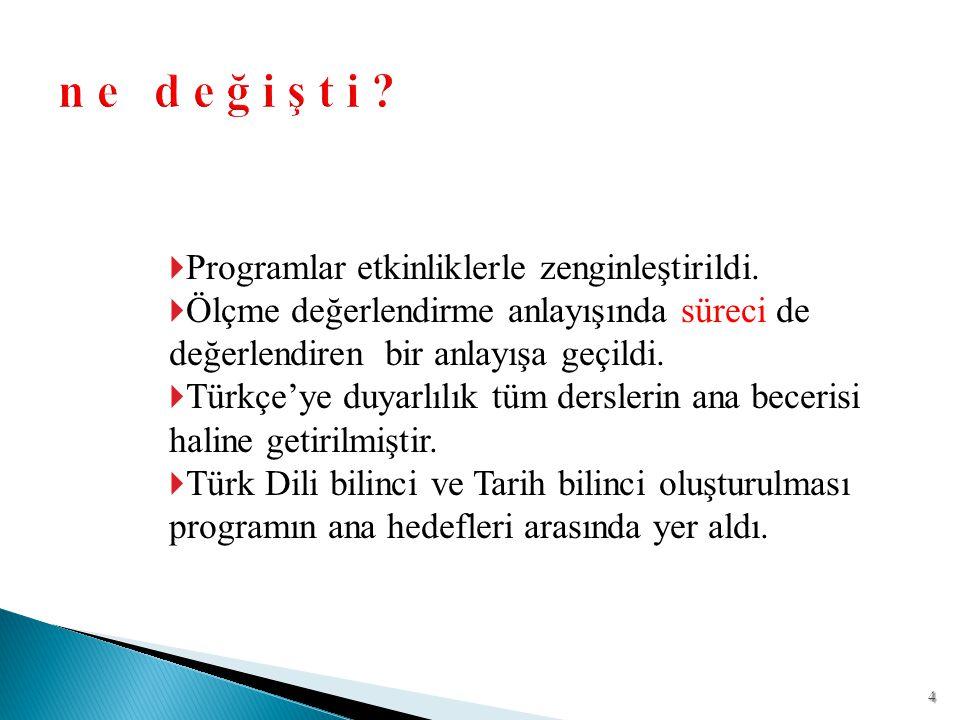n e d e ğ i ş t i Programlar etkinliklerle zenginleştirildi.