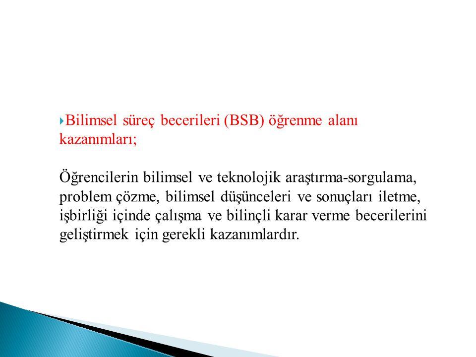 Bilimsel süreç becerileri (BSB) öğrenme alanı kazanımları;