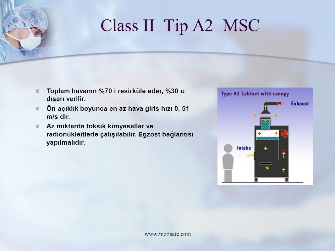 Class II Tip A2 MSC Toplam havanın %70 i resirküle eder, %30 u dışarı verilir. Ön açıklık boyunca en az hava giriş hızı 0, 51 m/s dir.