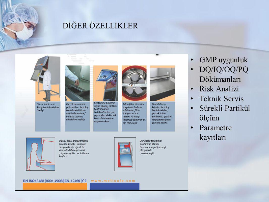 DQ/IQ/OQ/PQ Dökümanları Risk Analizi Teknik Servis