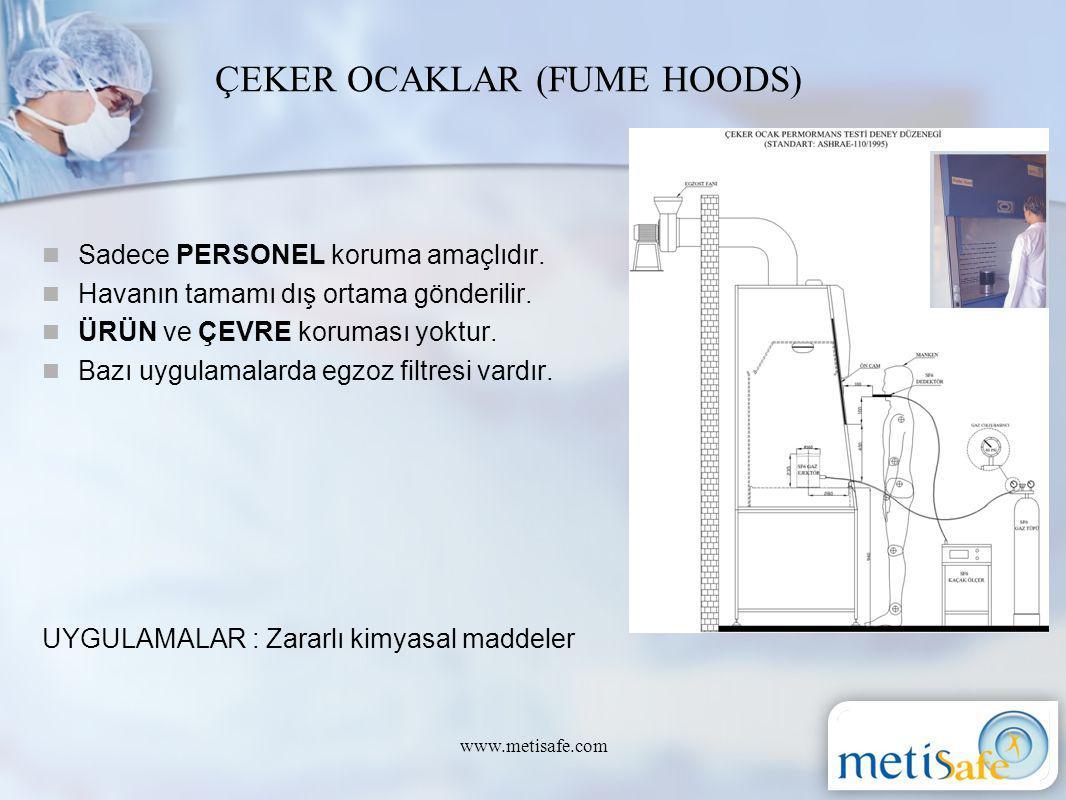ÇEKER OCAKLAR (FUME HOODS)