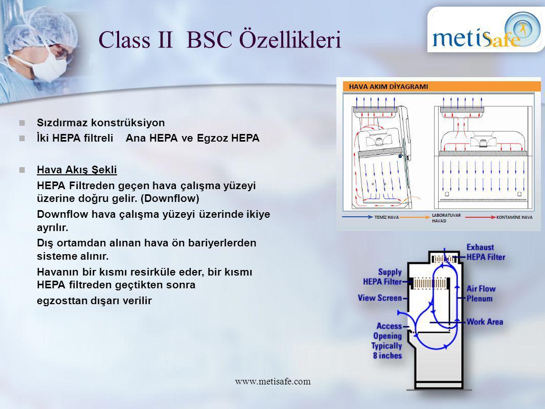 Class II BSC Özellikleri