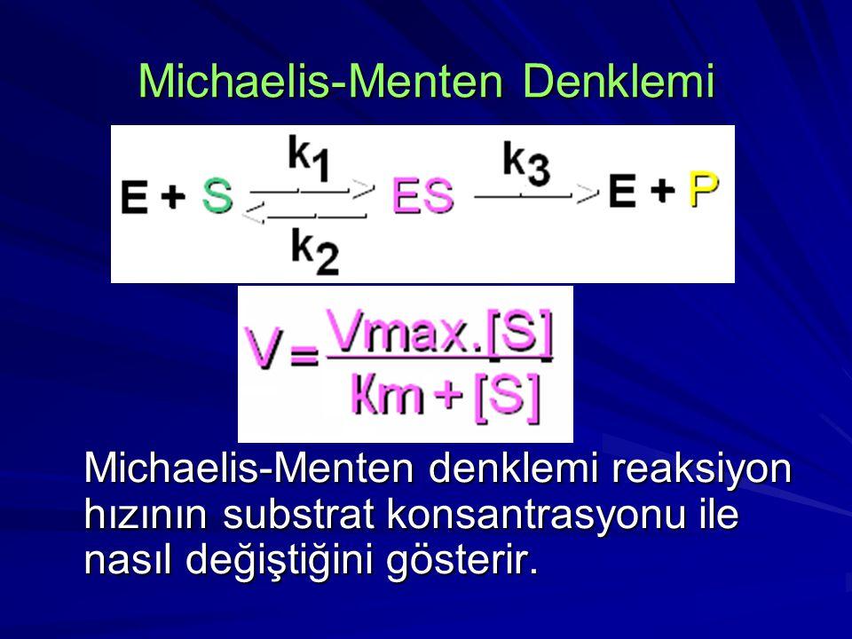 Michaelis-Menten Denklemi
