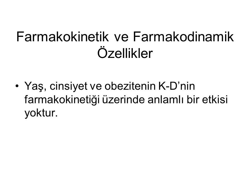 Farmakokinetik ve Farmakodinamik Özellikler
