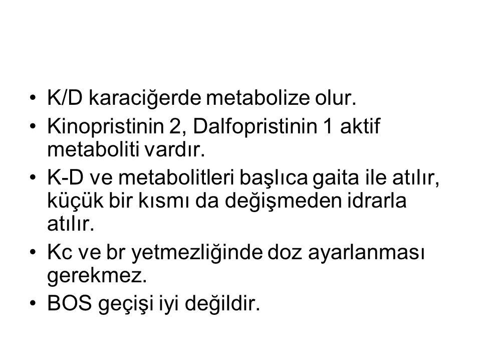 K/D karaciğerde metabolize olur.