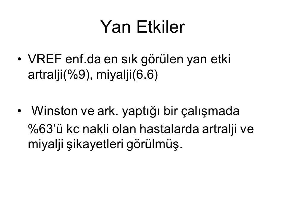 Yan Etkiler VREF enf.da en sık görülen yan etki artralji(%9), miyalji(6.6) Winston ve ark. yaptığı bir çalışmada.
