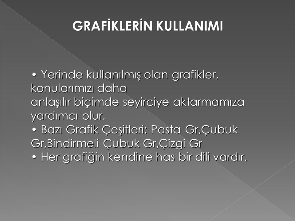 GRAFİKLERİN KULLANIMI