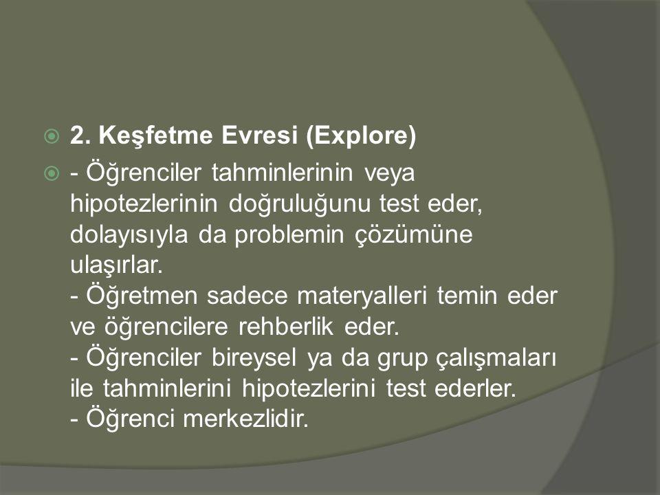 2. Keşfetme Evresi (Explore)