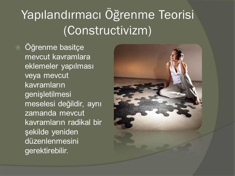 Yapılandırmacı Öğrenme Teorisi (Constructivizm)