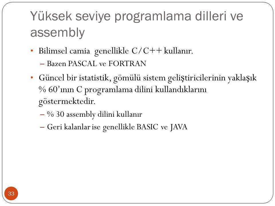 Yüksek seviye programlama dilleri ve assembly