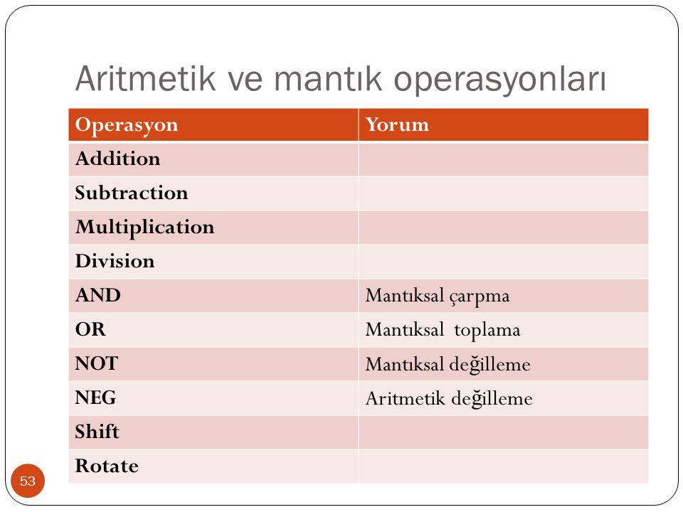 Aritmetik ve mantık operasyonları
