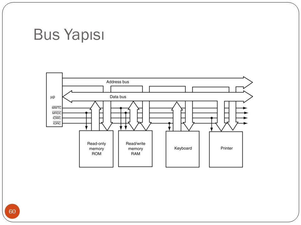 Bus Yapısı