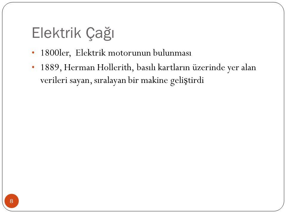Elektrik Çağı 1800ler, Elektrik motorunun bulunması