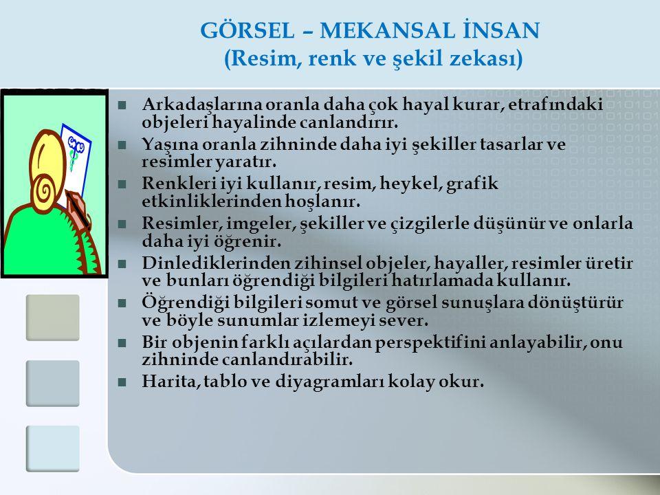 GÖRSEL – MEKANSAL İNSAN (Resim, renk ve şekil zekası)