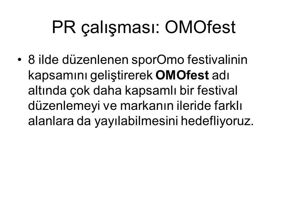 PR çalışması: OMOfest