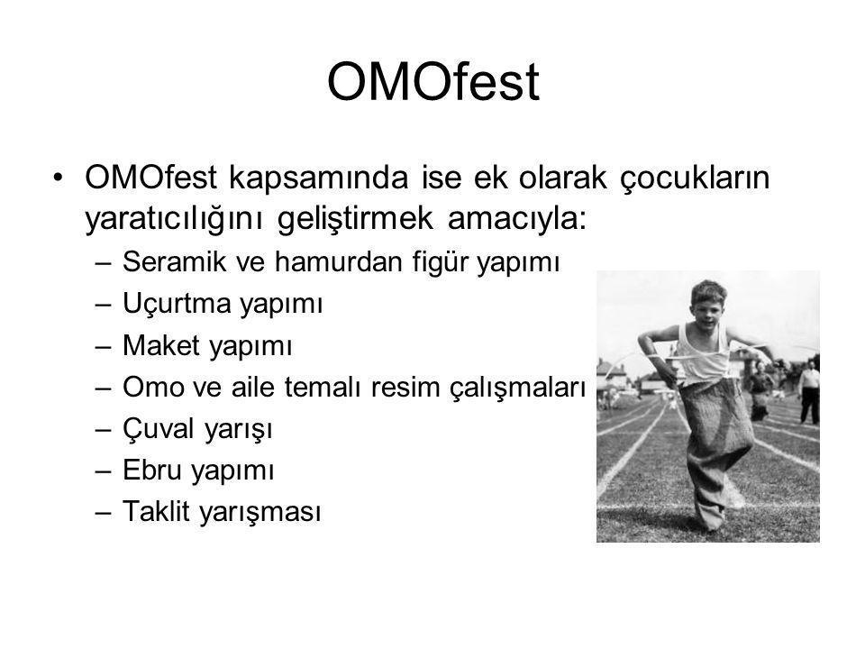 OMOfest OMOfest kapsamında ise ek olarak çocukların yaratıcılığını geliştirmek amacıyla: Seramik ve hamurdan figür yapımı.
