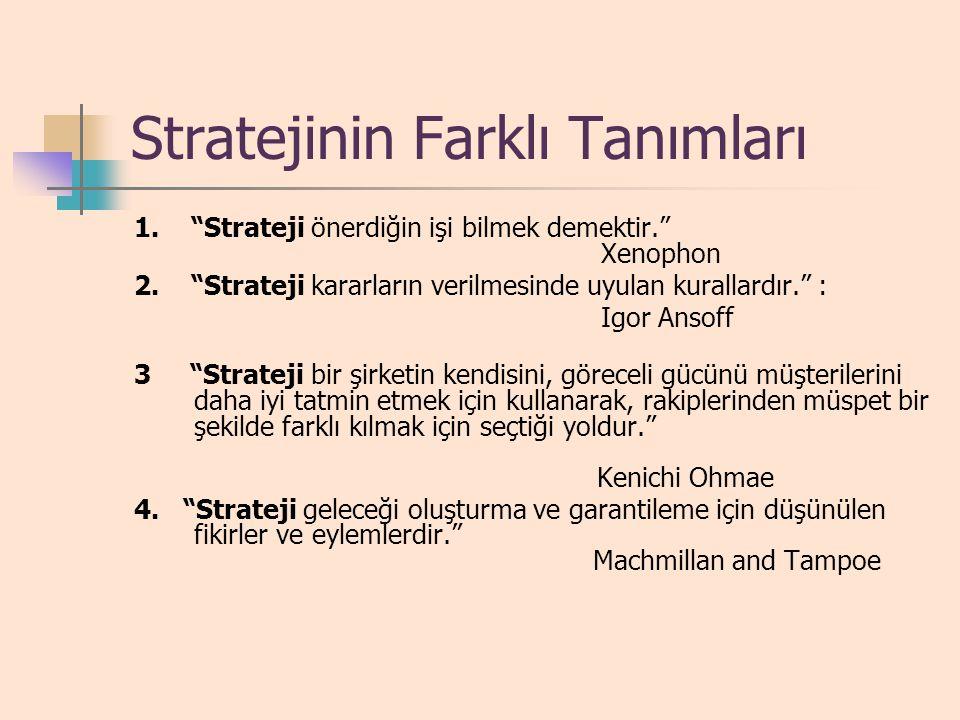 Stratejinin Farklı Tanımları