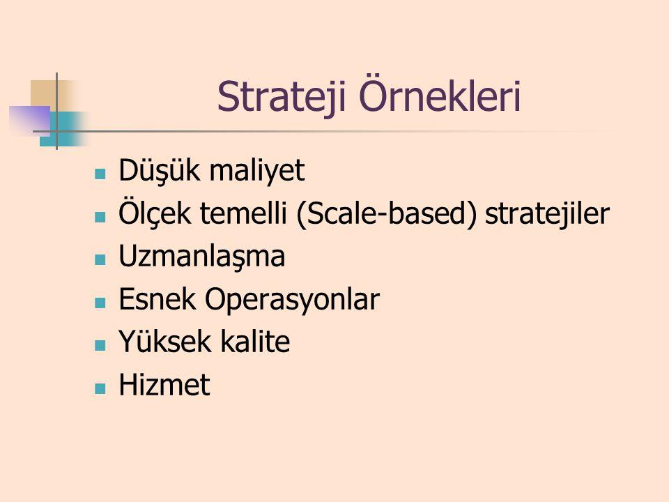 Strateji Örnekleri Düşük maliyet
